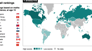 Asia encabeza los mejores rankings escolares mundiales