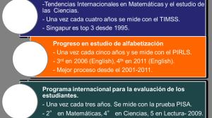 Resultados de pruebas Pisa y Timms, en los últimos años.